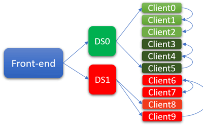 How to distribute software packages without setting the network on fire