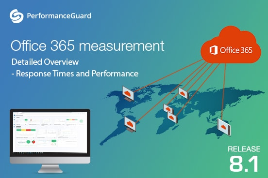 Get a measurement of your entire Office 365